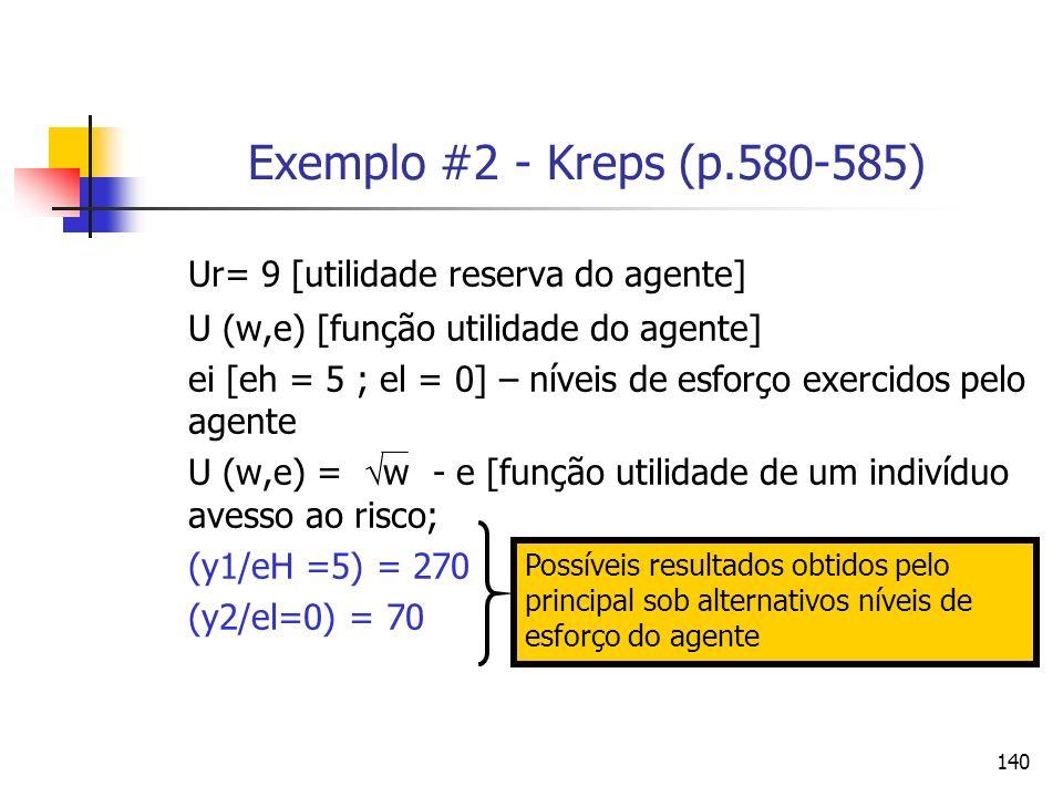 Ur= 9 [utilidade reserva do agente]